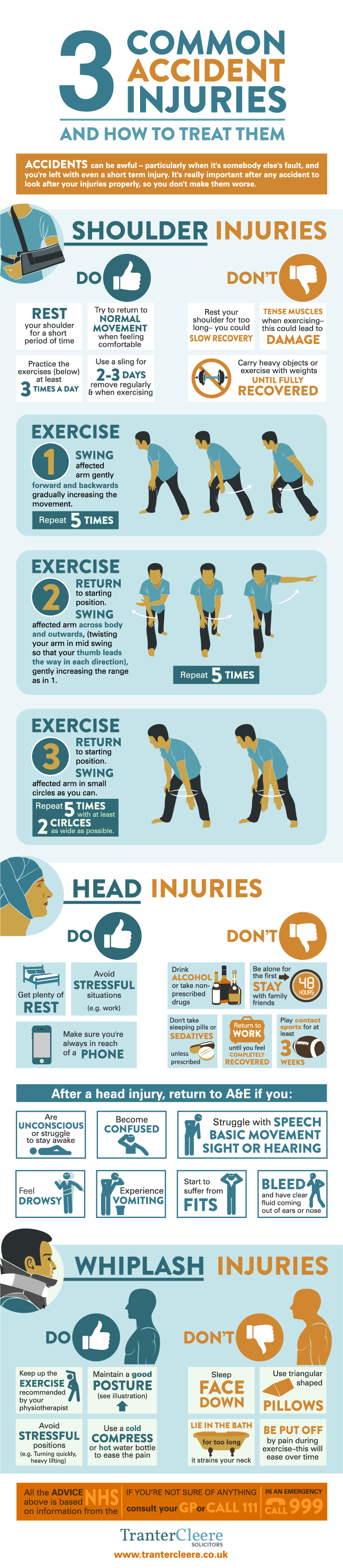 Caring For Accident Injuries %u2013 Infographic