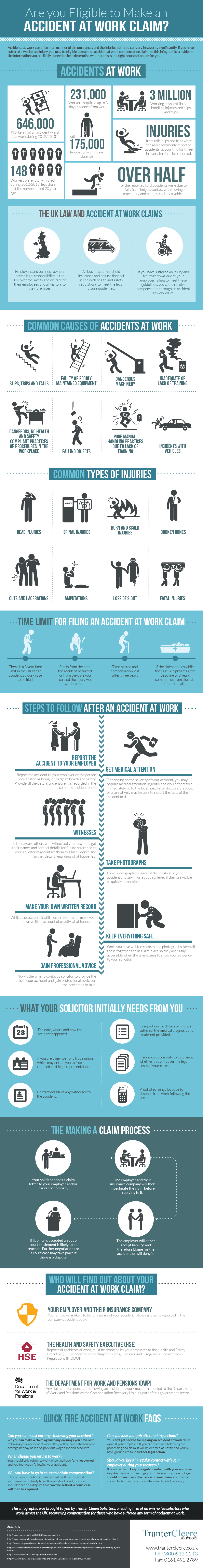 Accident at Work Eligibility Infographic